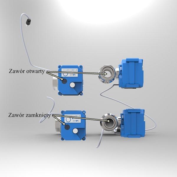 automatyczny zawór kulowy
